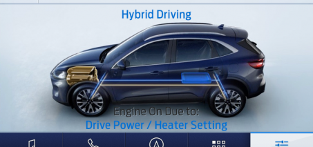 Ford Escape power flow ábra